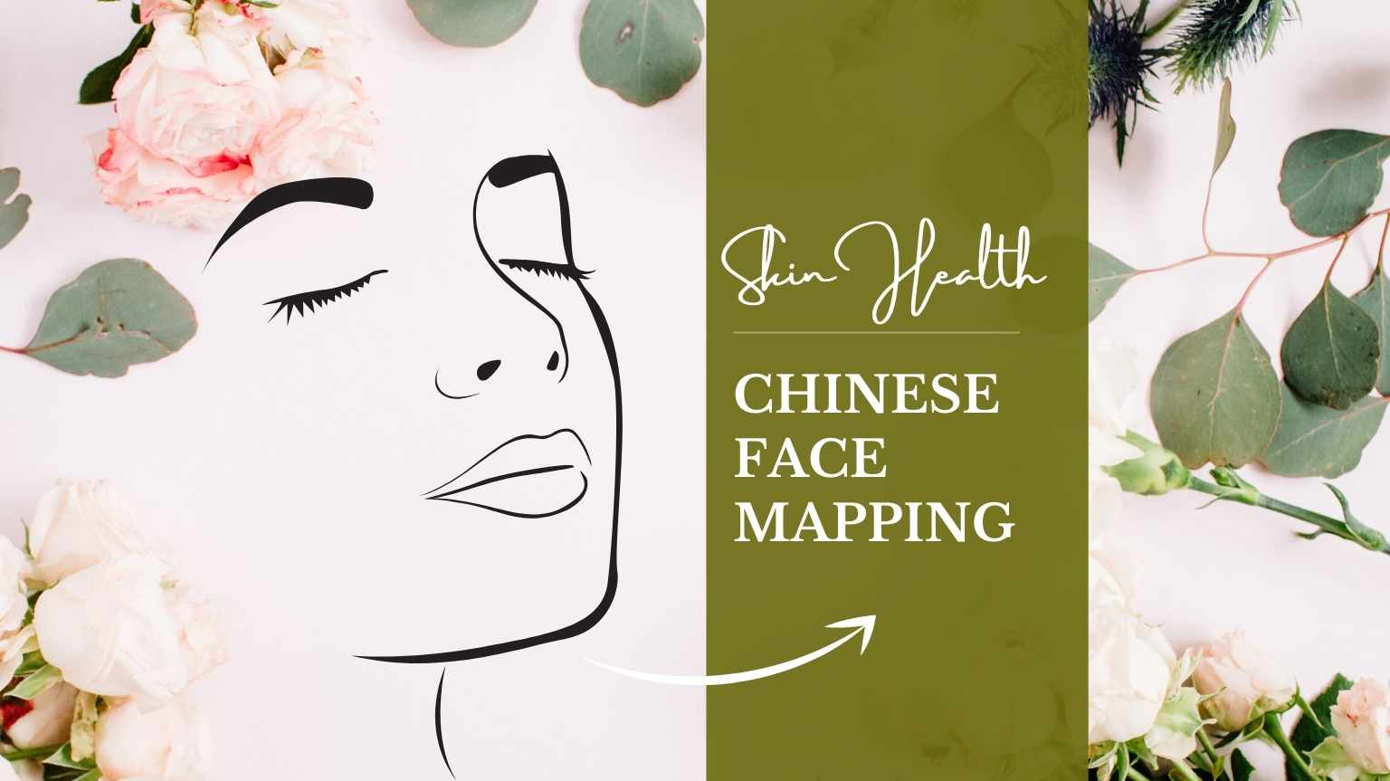 Chinese face mapping – Skin is the window of your health